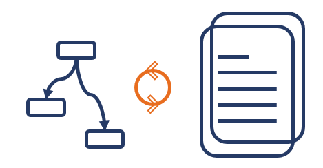 Workflow as Code